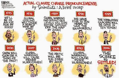Cartoon-Climate-Change-Predictions