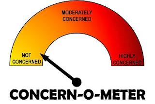 Concern-O-Meter