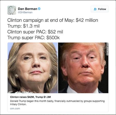 trump's non-campaign